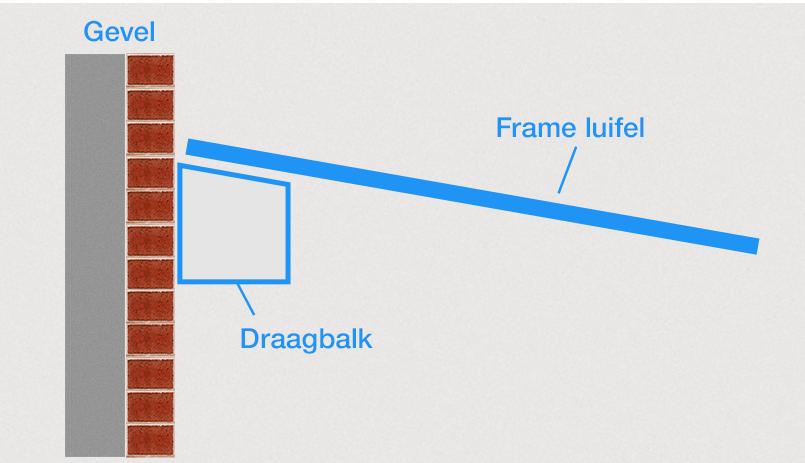 Deurluifel maken - zijaanzicht muurplaat